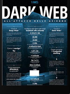 Dark web all'attacco delle aziende